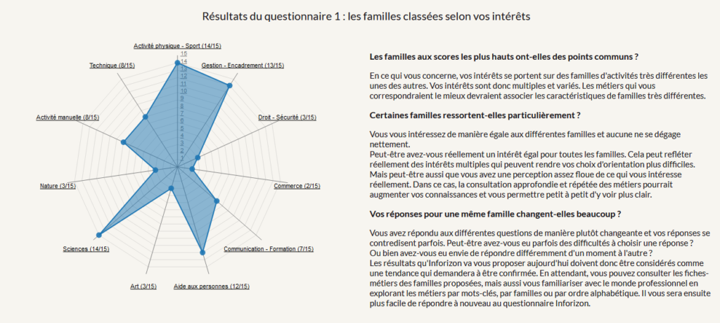 Capture resultat questionnaire